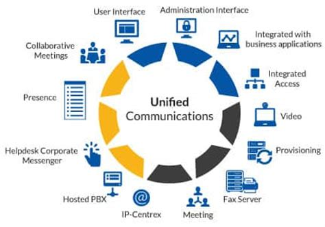Whats New in Unified Communications in Business